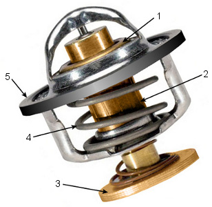 3_termostat_motor_componente[1]