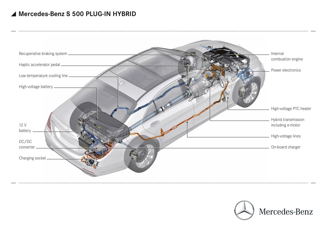 Mercedes S 500 Plug-In Hybrid 18