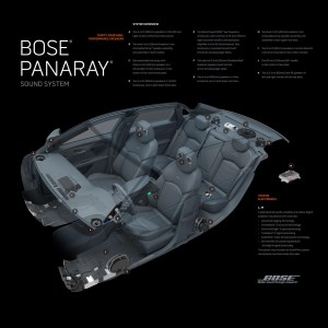 bose - autoexpert.ro (2)