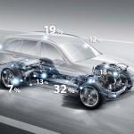 """Mercedes-Benz GLC. Mit dem Entwicklungstool """"Energiegläsernes Fahrzeug"""" können die Entwickler feststellen, wo die Energie hinfließt und gezielt die Effizienz steigern. Mercedes-Benz GLC. With the development tool """"Energy-transparent vehicle"""", the developers are able to ascertain where the energy is flowing and make specific efficiency improvements."""
