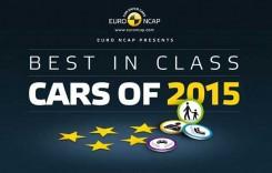 Topul celor mai sigure maşini testate de EuroNCAP în 2015