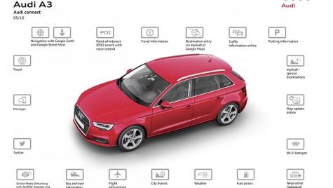Audi connect SIM – conexiune ieftină onboard