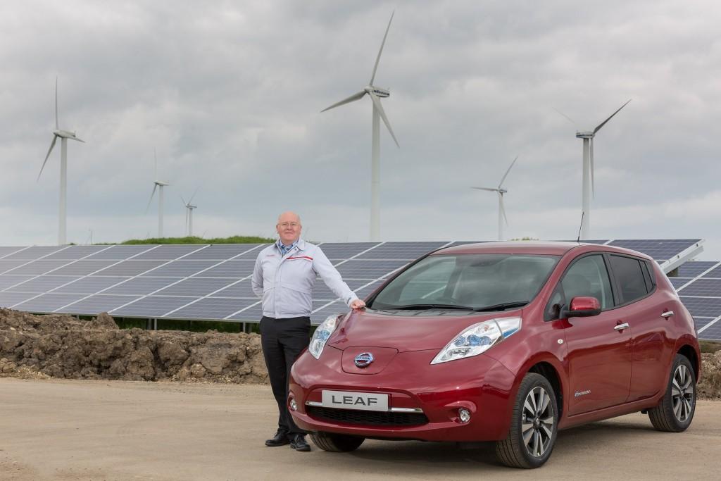 Energie sustenabilă
