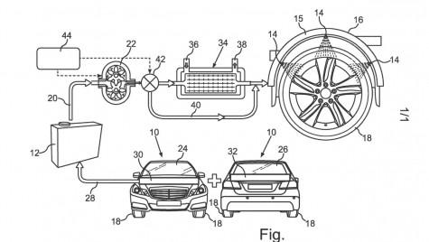 Mercedes patentează răcirea cauciucurilor cu jet de apă