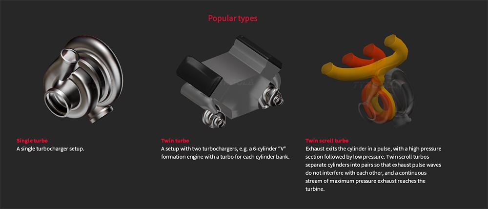 Tipuri de turbocompresoare
