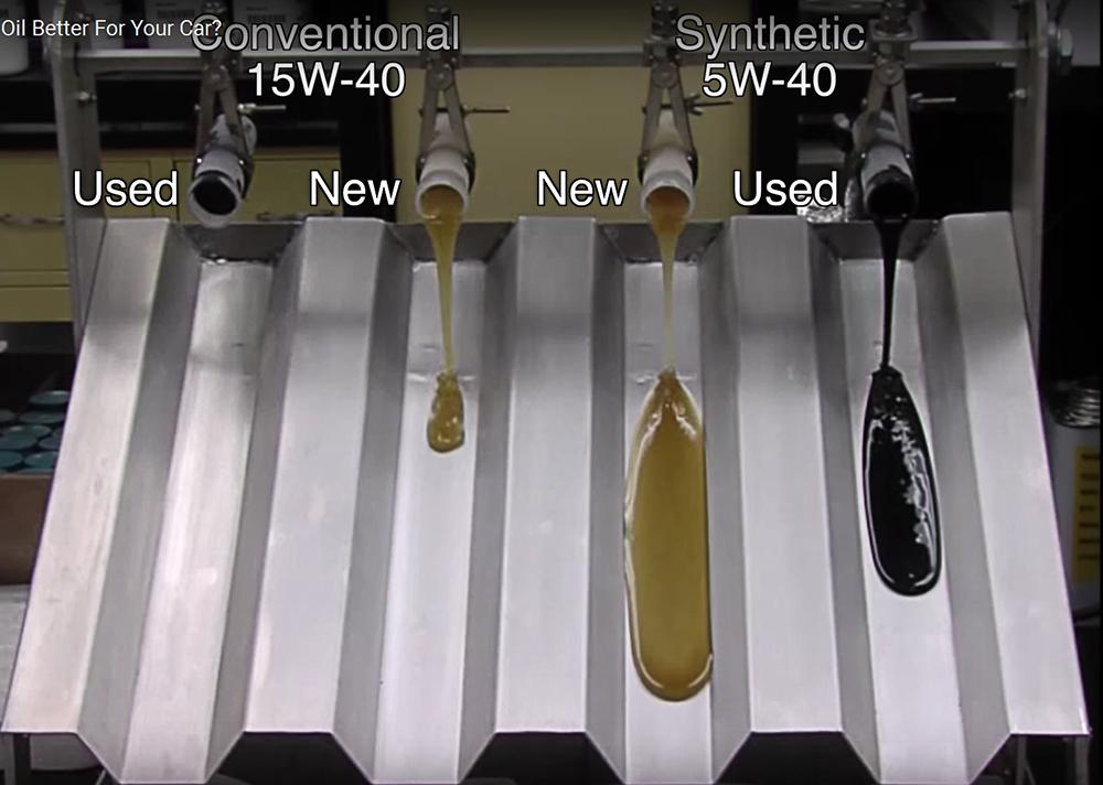 Uleiul sintetic