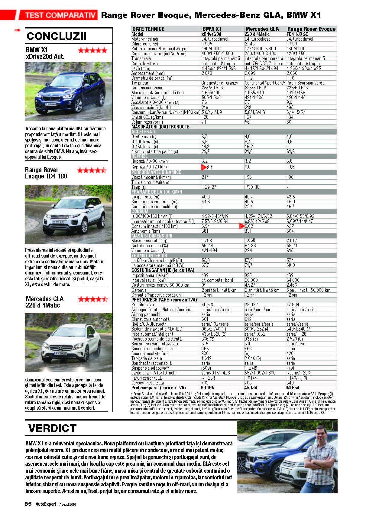 48-56_comp_evoque-gla-x1_R Toyota 9