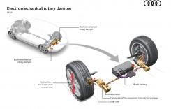 eROT, suspensia revoluționară Audi care salvează energia