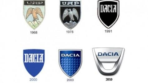 Dacia și Renault Commercial se retrag din APIA!
