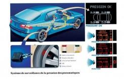 Presiunea în pneuri și importanța ei