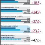 Comparativ de consum Mercedes_1