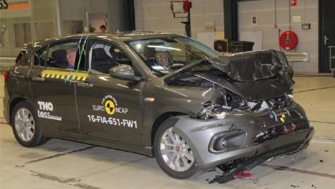 EuroNCAP: Doar trei stele pentru Fiat Tipo