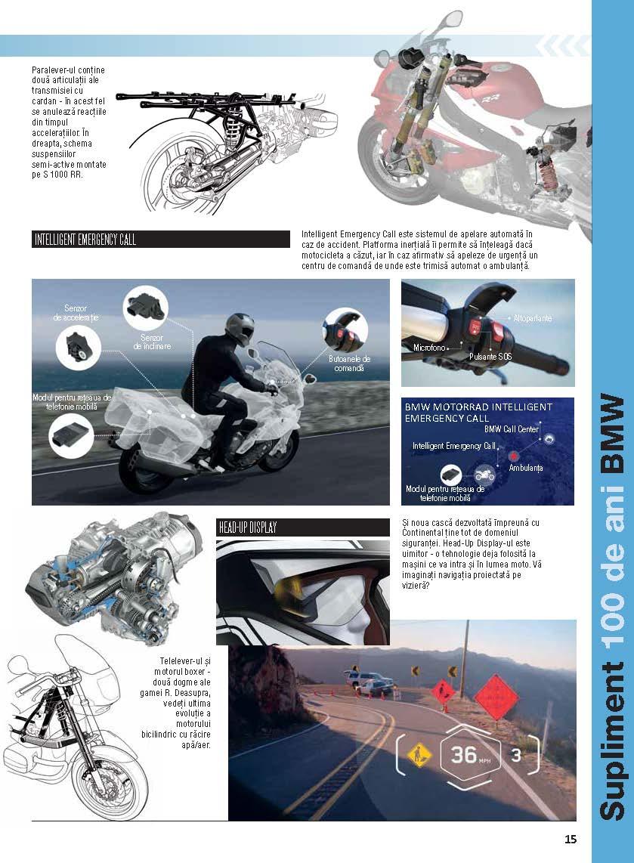 suplimentBMW_interior_Page_12