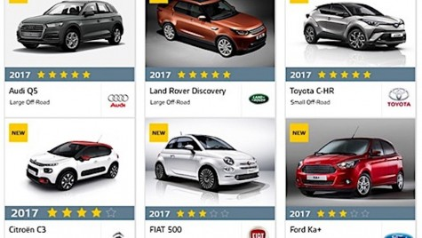 Noi rezultate EuroNCAP: 3 stele pentru Fiat 500, C3 și Ka+