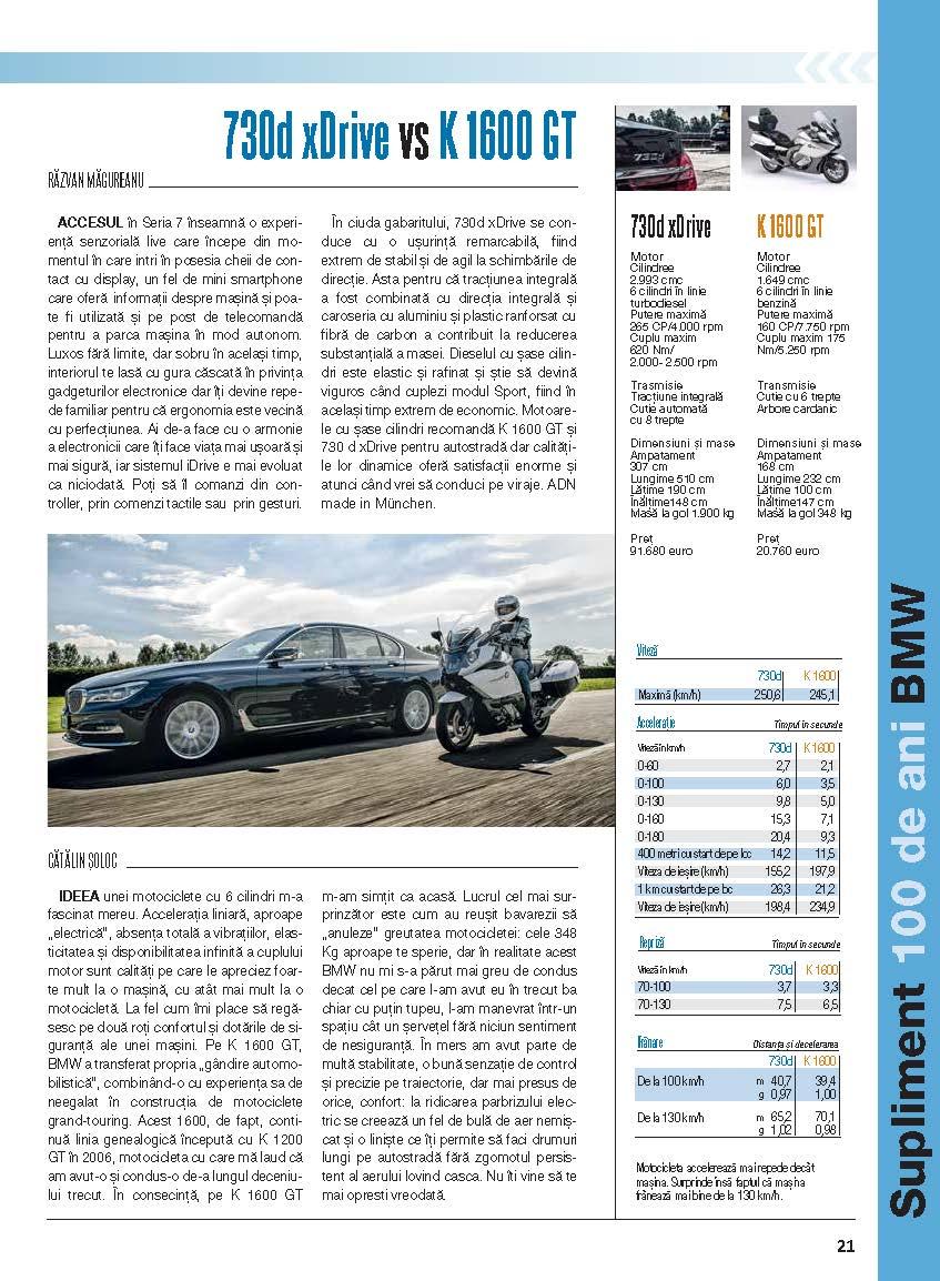 suplimentBMW_interior_Page_18