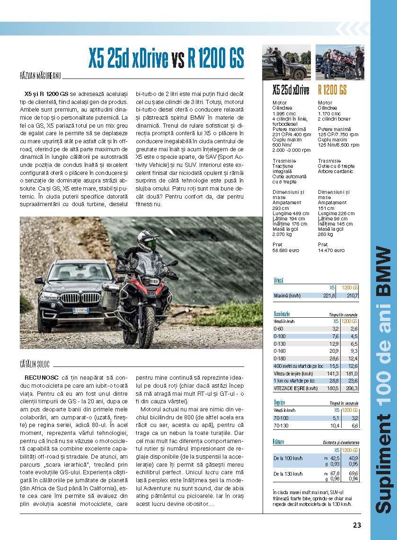 suplimentBMW_interior_Page_20