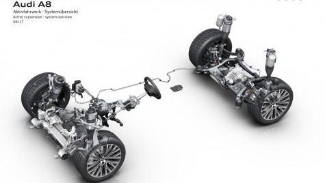 Noul Audi A8 va avea suspensie activă inteligentă (video)