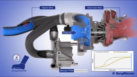 eBooster: Cum funcționează noua turbină electrică de la Mercedes