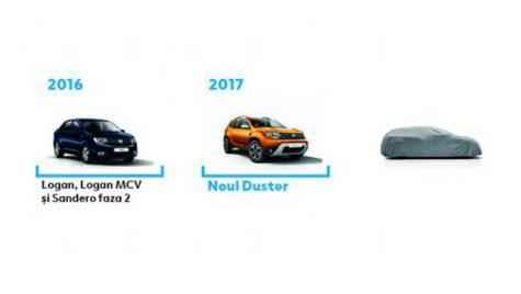 Dacia pregătește un model misterios. Să fie Duster cu 7 locuri?