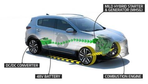 Kia lansează modele cu propulsie mild hybrid diesel și sistem de 48 de volți anul acesta
