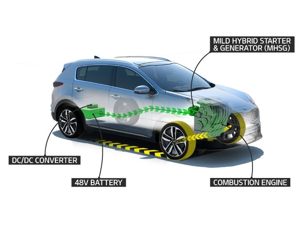 Kia mild hybrid diesel
