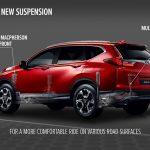 Honda CR-V (3)