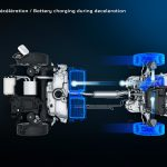 Peugeot 3008 Plug-In Hybrid si Peugeot 508 Plug-In Hybrid