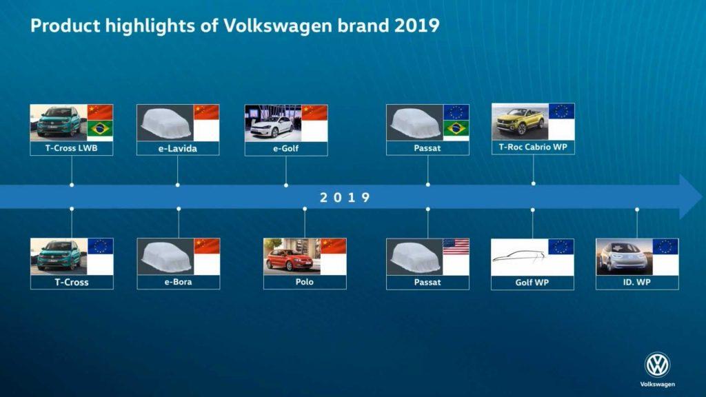 Viitorul Volkswagen Golf 8 - primul teaser 2