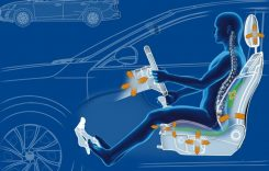 Scaunele noului Ford Focus aprobate de medici