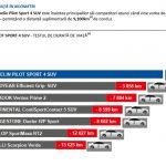 Michelin Pilot Sport 4 SUV_durata_viata