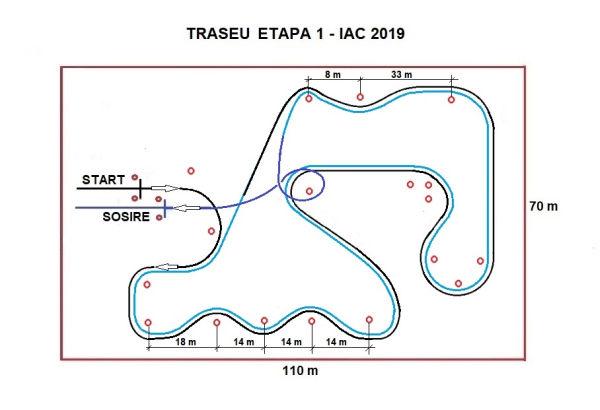 INTERNATIONAL AUTOTEST CHALLENGE 2019 ETAPA 1 – CUPA ROMEXPO