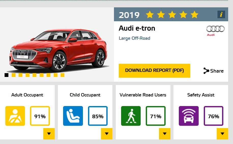 Audi e-tron EuroNCAP