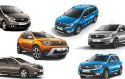 Dacia, în continuă creștere. Câte mașini s-au construit la Mioveni în luna mai?