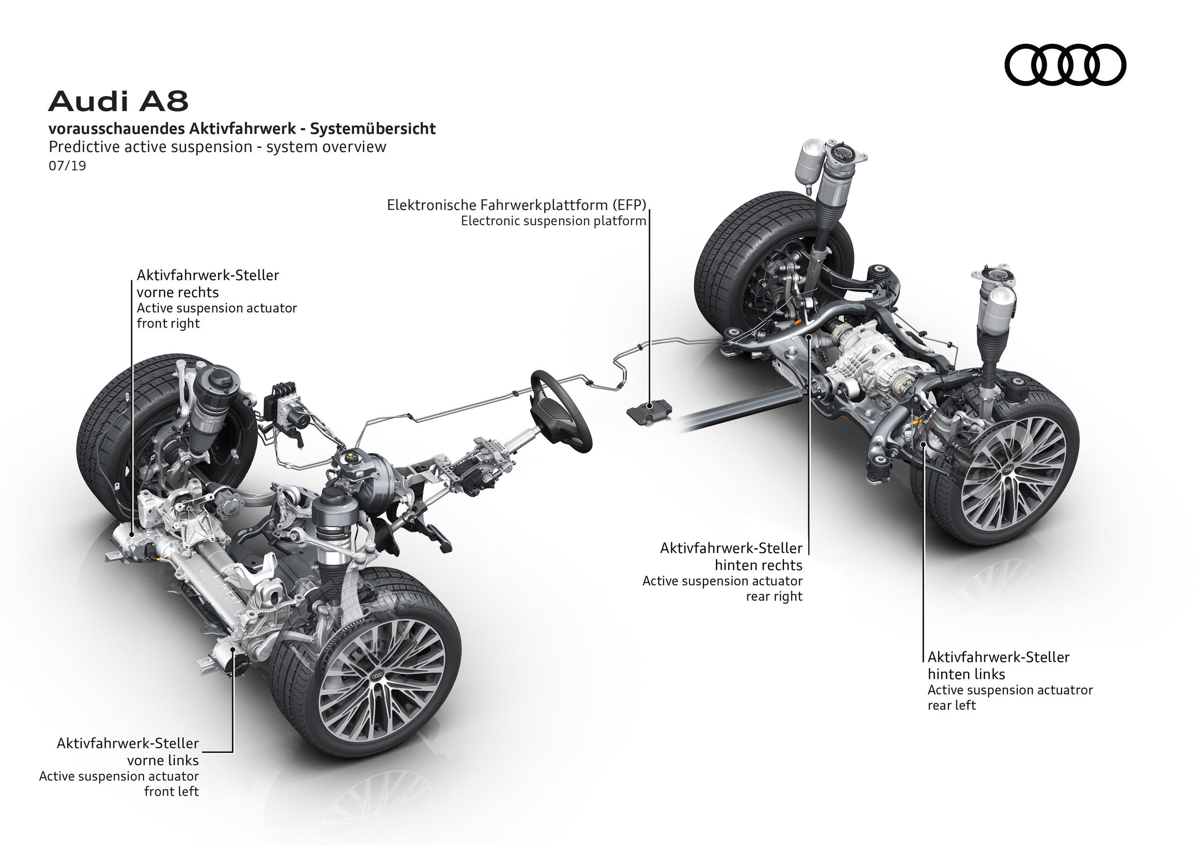 Audi A8 predictive active suspension