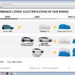 E oficial: Renault a anunțat oficial primul model Dacia electric pentru 2021