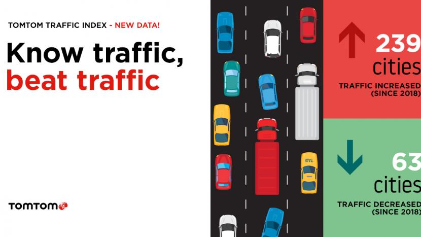 "TomTom Traffic Index: București, fost ""lider"" al aglomerației"