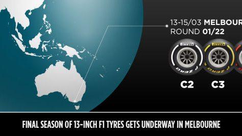 Formula 1: GP Australia 2020 – Avancronica unei curse care stă sub amenințarea coronavirusului