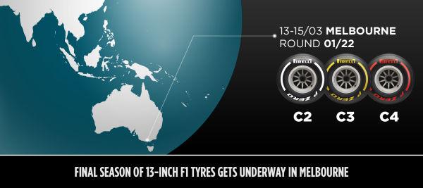 GP Australia 2020