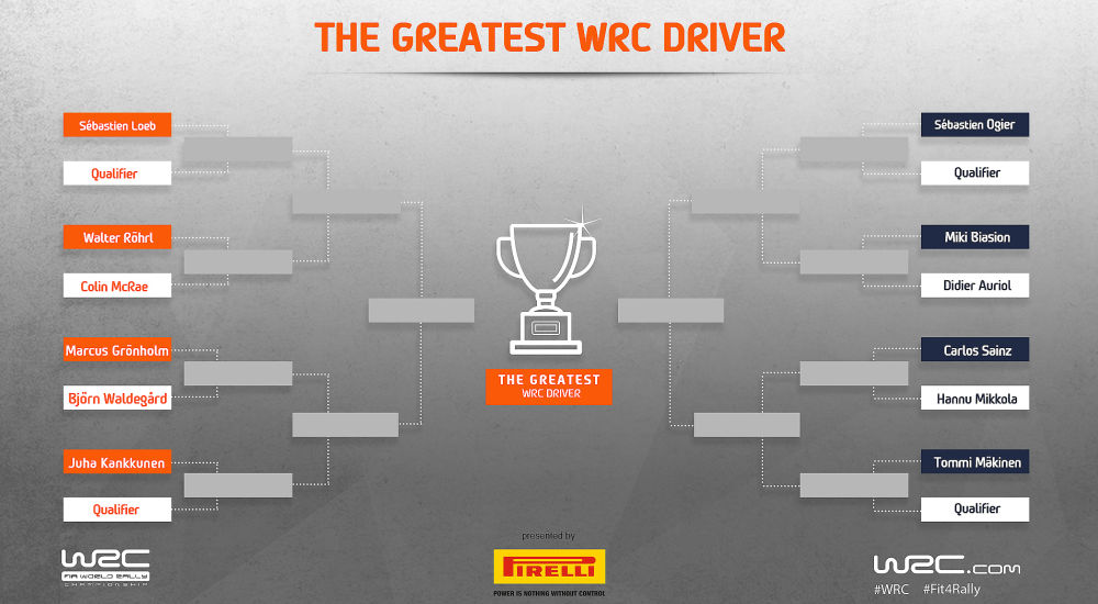 The greatest WRC Driver