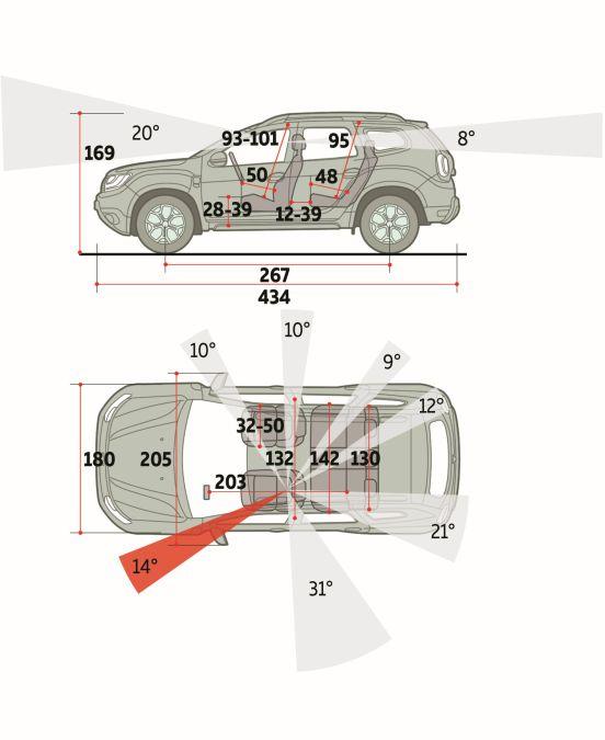 Desen dimensiuni Dacia Duster 2019