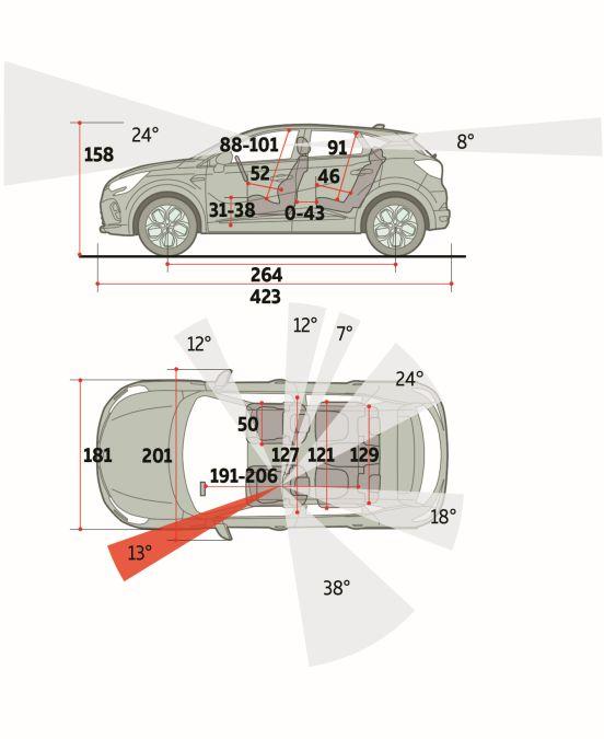 desen dimensiuni Renault CAPTUR 2020