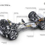 test Audi Q5 TFSI e