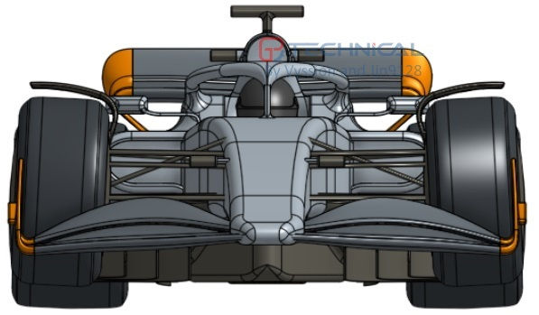 Formula 1: Noile limite de buget 2021-2025 și limitări radicale tehnice