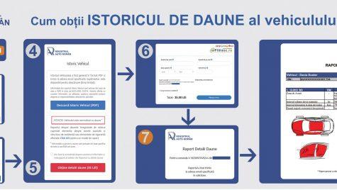 Registrul Auto Român oferă și istoricul de daune al vehiculelor