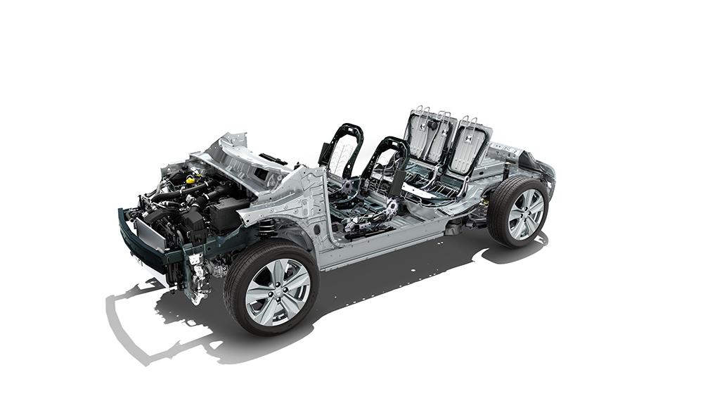 Platforma Dacia Logan și Sandero 2021