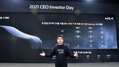 Kia se va concentra pe vânzarea de modele electrice