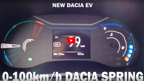 Cum accelerează Dacia Spring
