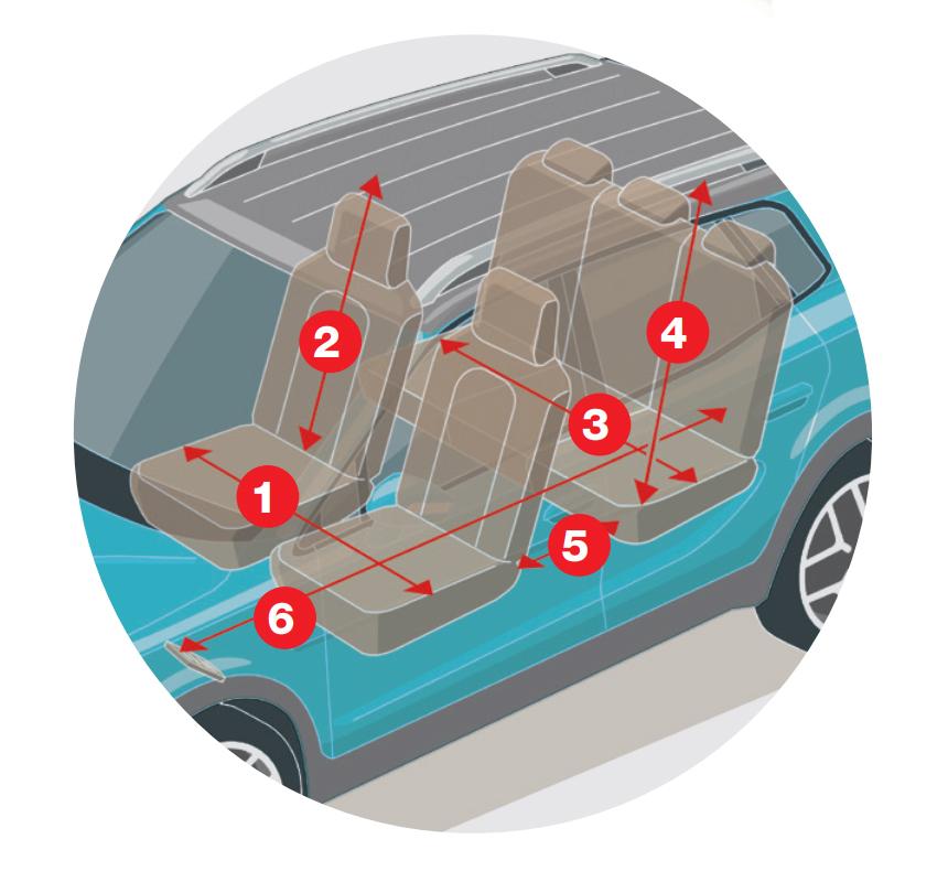 Dimensiuni habitaclu SUV-uri mici autoexpert.ro