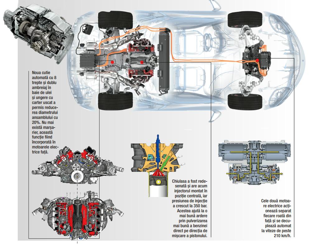Stradale plug-in hybrid autoexpert.ro