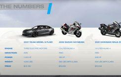 Tesla Model S Plaid vs Suzuki Hayabusa, Kawasaki ZX-14R. Drag race.